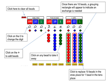 Montessori Math using Power Point