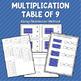 Montessori Multiplication BUNDLE