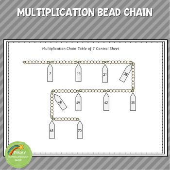 Montessori Multiplication Table of 7