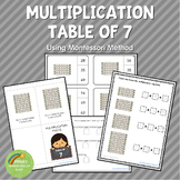 Montessori Multiplication Table of 7
