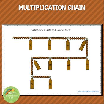 Montessori Multiplication Table of 8