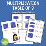 Montessori Multiplication Table of 9