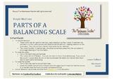 Montessori Nomenclature: Parts of a Balance Scale