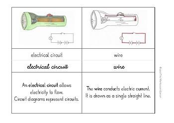 Montessori Nomenclatures: Parts of an Electric Circuit