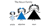 Montessori  Grammar The Noun Family