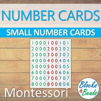 Small Montessori Number Cards/Place Value Cards