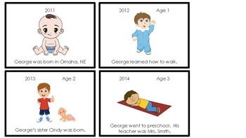 Montessori Personal Timeline History Project