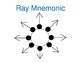 Montessori Segments, Lines, and Rays