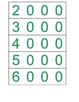 Montessori Small Number Cards