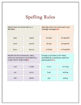 Montessori Spelling Rules Card Set