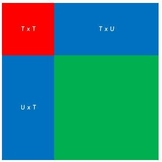 Montessori Squaring Root Pattern Cards