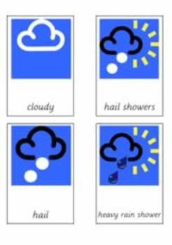 Montessori Style Weather Materials