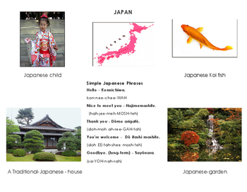 Asia Studies:  Parts of the Koi Fish  and Name that Country - Japan  Bundle
