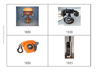 Montessori Timeline: History of the Telephone