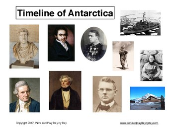 Montessori Timeline of Antarctic Exploration