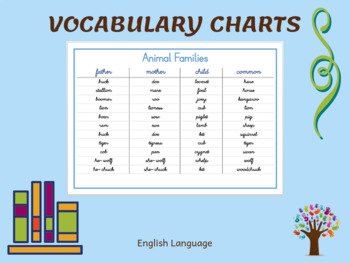 Montessori Vocabulary Charts and Cards