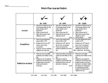 Montessori Work Plan Journal Rubric