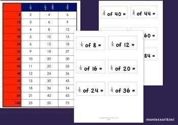 Montessori fraction bundle