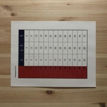 Montessori fraction chart