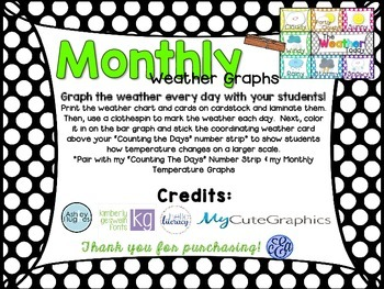 Month by Month Weather Graphs