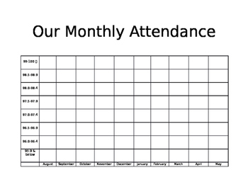 Monthly Attendance Graph