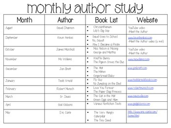 Monthly Author Study with Yearly Plans & Author Posters