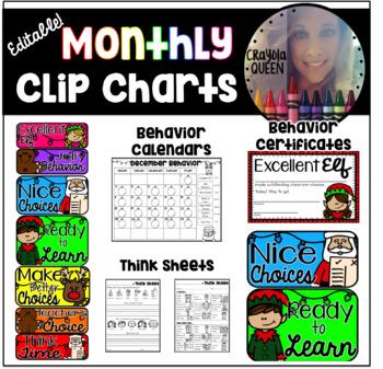 Monthly Behavior Clip Charts