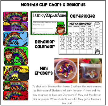 Monthly Behavior Clip Charts