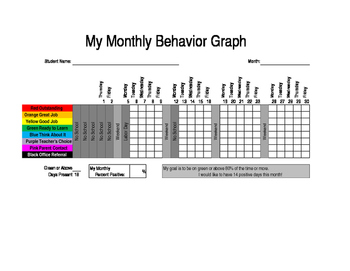 Monthly Behavior Tracking Graph for Leadership or Data Binder (PBIS)