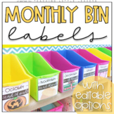 Monthly Bin Labels
