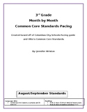Monthly Common Core Standards Pacing Guide (3rd Grade)
