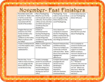 Monthly Fast Finishers
