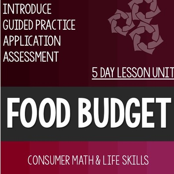 Monthly Food Budget Bundle- High School Special Education