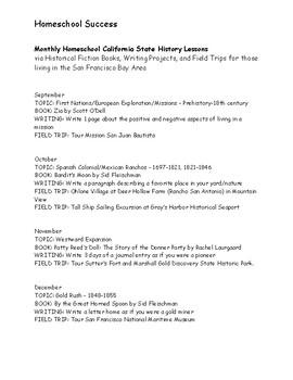 Monthly Homeschool California History - Reading, Writing & Adventuring Class