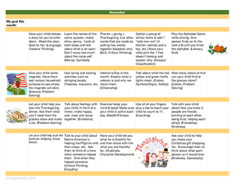 Monthly Learning Activity Calendar - November