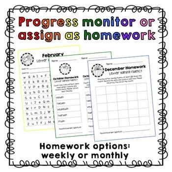 Monthly Letter Naming Fluency