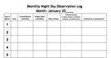 Monthly Night Sky Observation Log (Full Year)