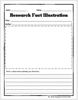Monthly Primary Research Fact Sheets