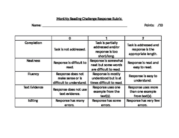 Monthly Reading Challenge Response Rubric