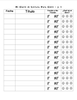 Monthly Spanish Reading Logs {For Read to Self Time}