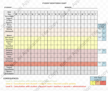 Monthly Student Monitoring Chart