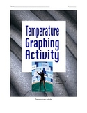 Monthly Temperature Graphing Activity