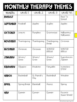 Monthly Therapy Themes