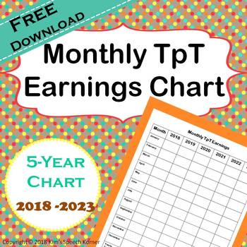 Monthly TpT Earnings Chart - Free Download