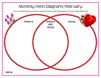 Holiday and Seasonal Monthly Venn Diagram Worksheets - With and Without Lines!