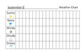Monthly Weather Chart