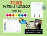 Monthly Weather Graph!