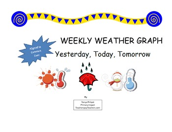 Monthly Weather Graph