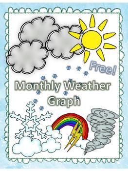 Monthly Weather Graphs By Kickstart Classroom Teachers Pay Teachers