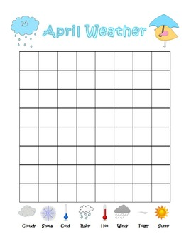 Monthly Weather Graph Charting ***BUNDLE***